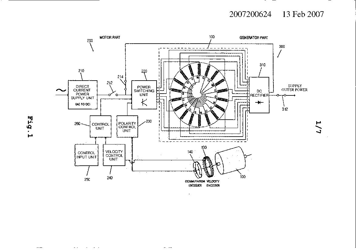 Overunity Motor