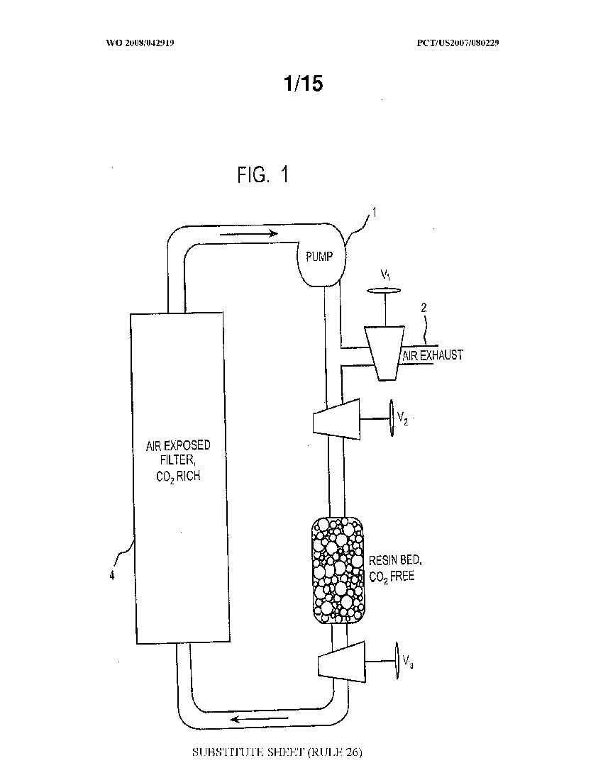 Method and apparatus for extracting carbon dioxide from