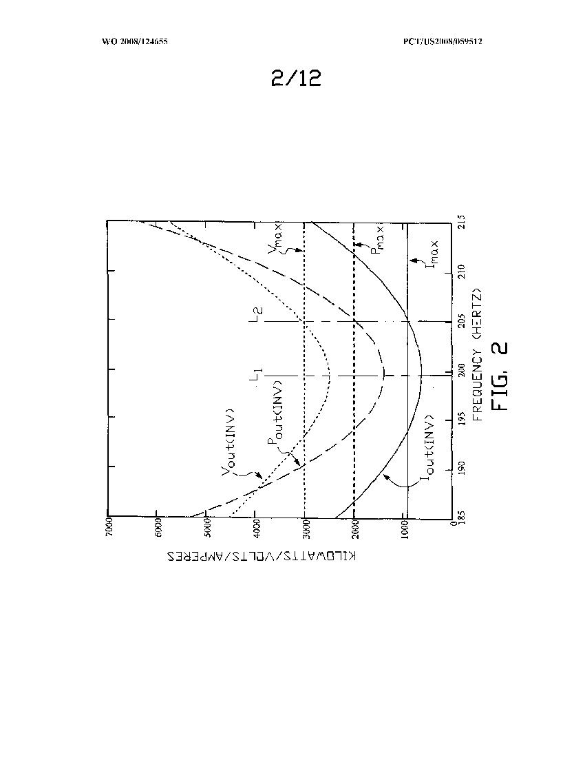 Current fed inverter with pulse regulator for electric