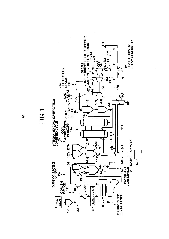 Flue device of non-condensable gas, integrated