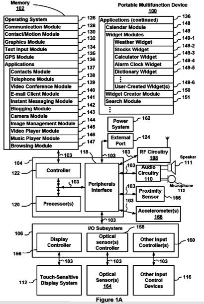 Reso pubblico il brevetto che diede vita all'iPhone