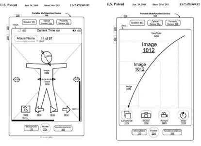 Nuovo brevetto Apple: la videoconferenza su iPhone