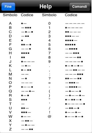 Morse Writer, per scrivere con l'alfabeto Morse su iPhone