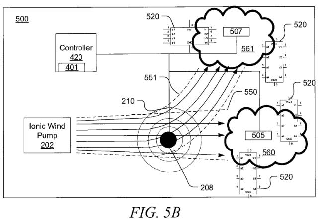 Apple deposita un brevetto per un nuovo sistema di