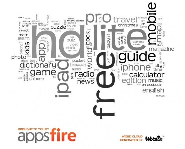 Quali sono le parole più presenti nei titoli delle app iOS