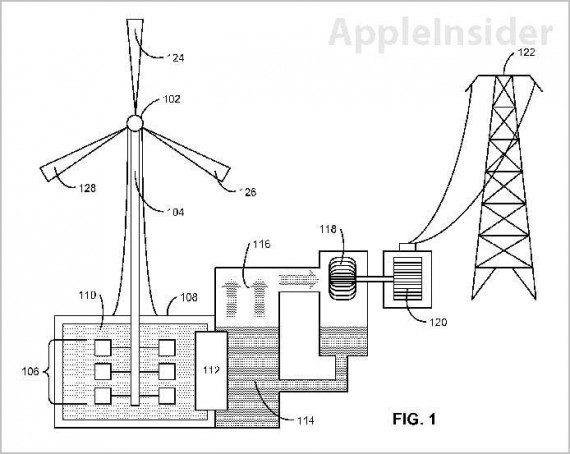 Apple ottiene il brevetto per una turbina eolica capace di