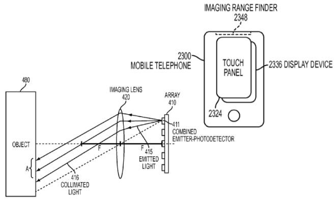 Apple: brevetto per un sensore simile a quello di Kinect