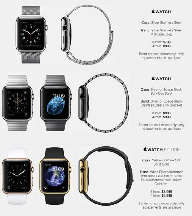 Apple Watch: ecco la tabella di tutti i (possibili) prezzi