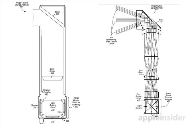 Apple brevetta le fotocamere multisensore e il sensore