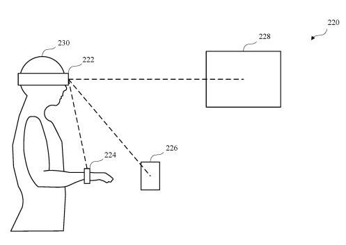 Brevetto Apple AR mostra come sbloccare più dispositivi