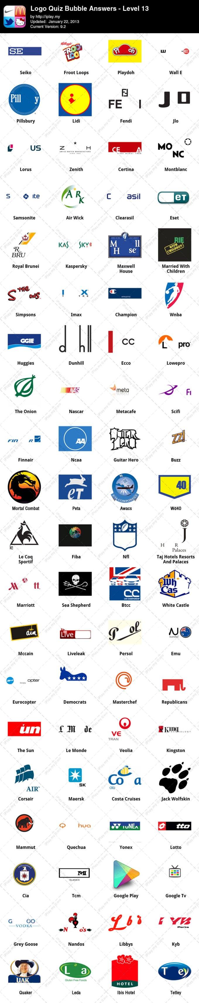Top Five Gouci Logo Quiz Answers Level 13 - Circus