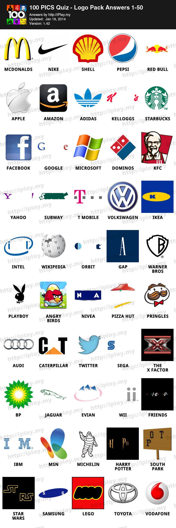 100 Pics Quiz Logos Lösung Level 51 bis Level 75