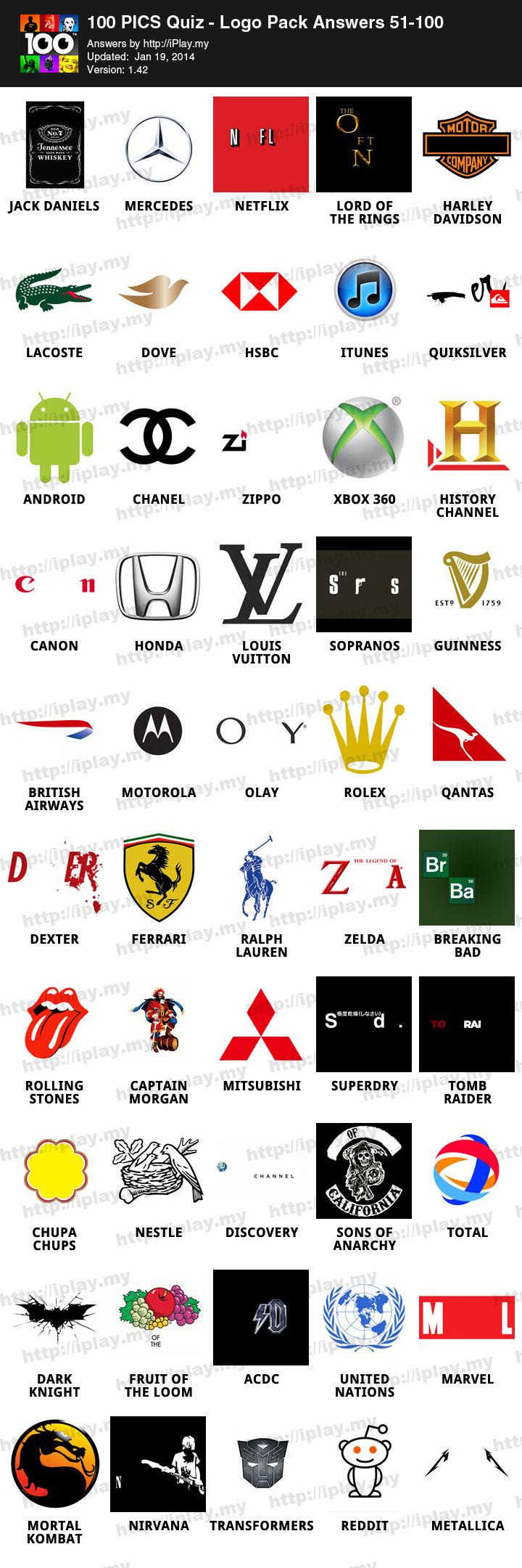 100 Pics Logo 91 : Answers, Logos