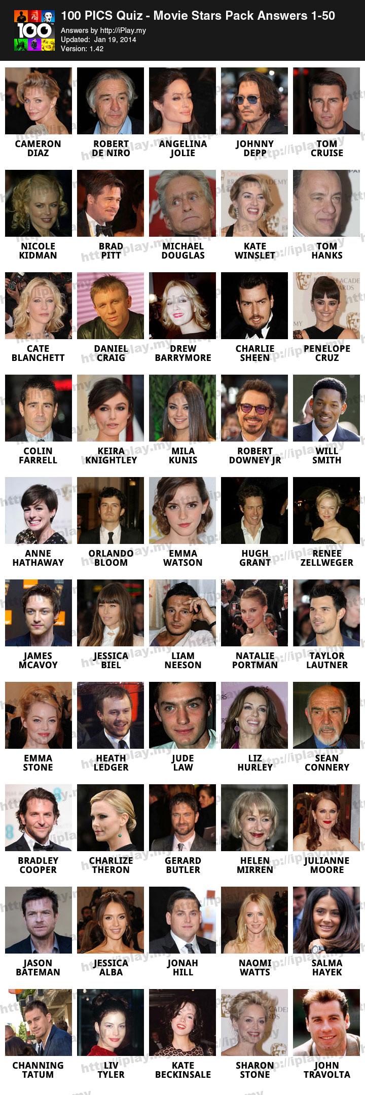 100 Pics Answers Movie Stars : answers, movie, stars, Movie, Stars, Answers, IPlay.my