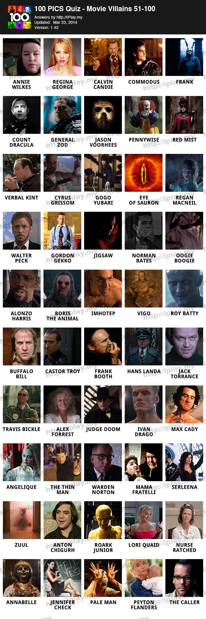 100 Pics Answers Movie Stars : answers, movie, stars, Movie, Villains, Answers, IPlay.my
