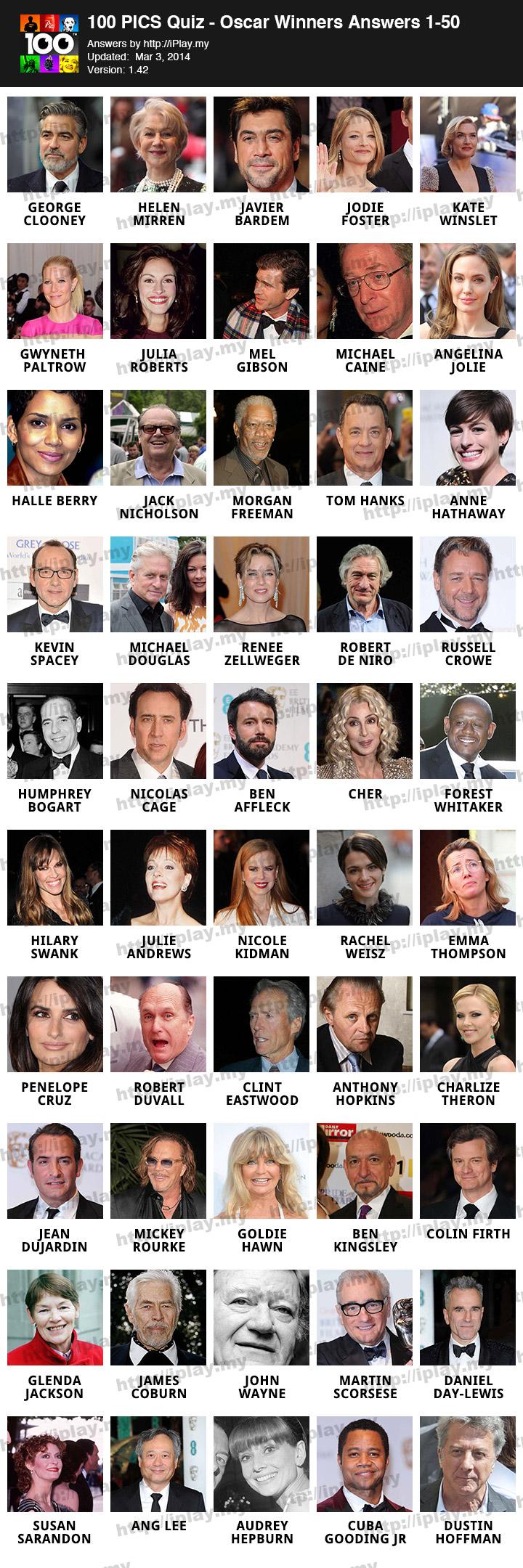 100 Pics Answers Movie Stars : answers, movie, stars, Oscar, Winners, Answers, IPlay.my