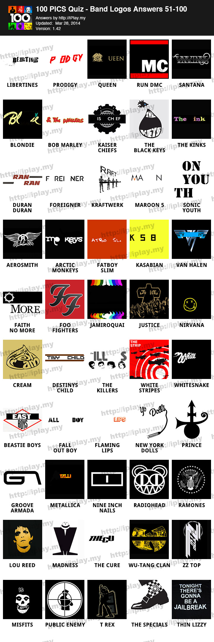 100 Pics Logo 51 : Logos, Answers, IPlay.my