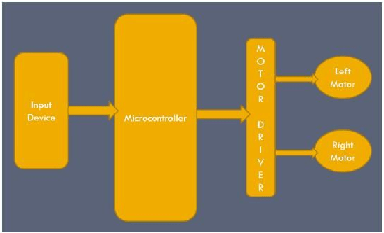 Block Diagram Depicting The Use Of The Telephone And Handset Adapter