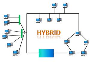 Computer Network Topologies  javatpoint