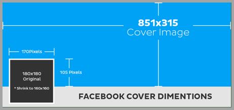 Facebook page design dimension