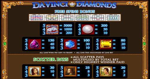 cheap casino rooms Casino