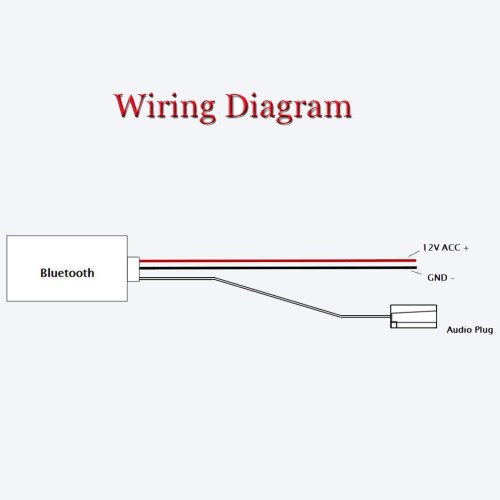 small resolution of auxiliary cord wiring diagram wiring diagram datasource aux wire wiring diagram