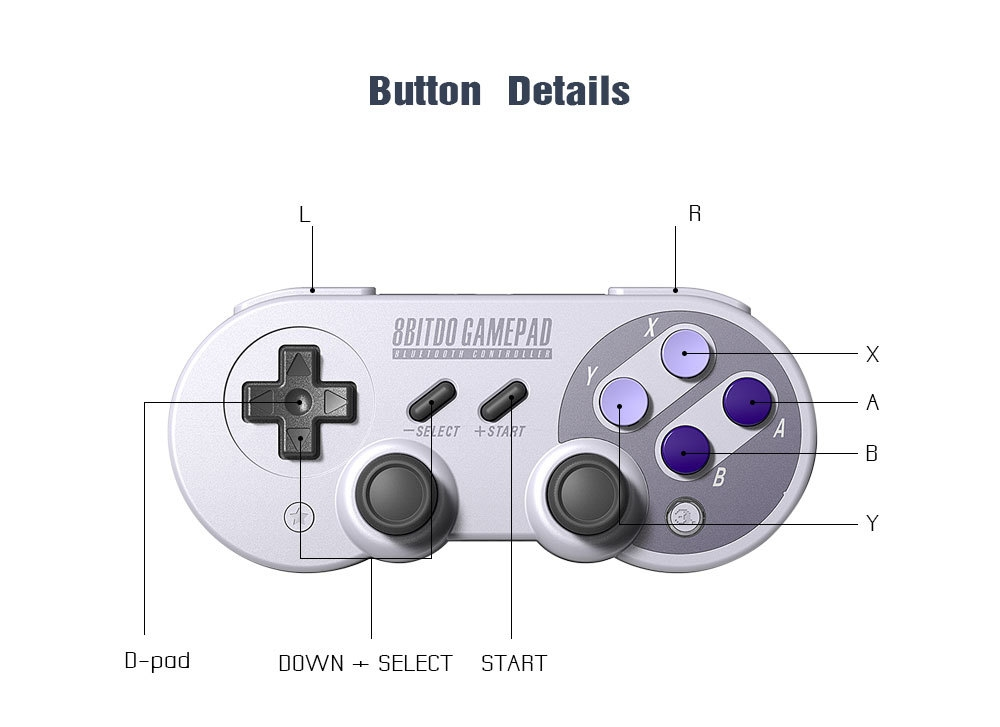 8c98fb20c8d18155063d39390018b4a5 8Bitdo SN30 Pro Wireless Bluetooth Controller With Classic Joystick Gamepad For Android Nintendo Switch Windows MacOS Steam GRAY