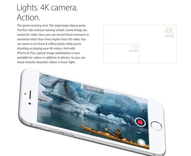 iPhone 6S 4K ready video camera