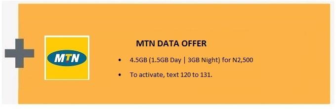 MTN Data Bundle Offer