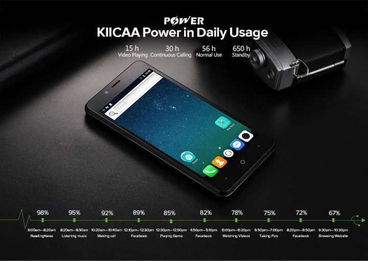 Leagoo KIICAA POWER 3G Smartphone 5.0 Inch 2GB RAM 16GB ROM EU  CHAMPNGE GOLD price in Nigeria