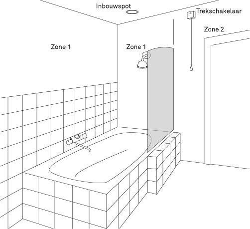 Regels voor elektriciteit in badkamer  KARWEI