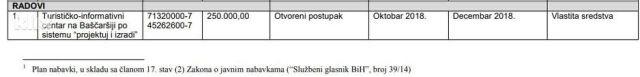 Plan javnih nabavki - OKTOBAR 2018.