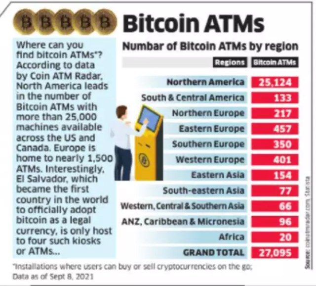 where are how many bitcoin atm