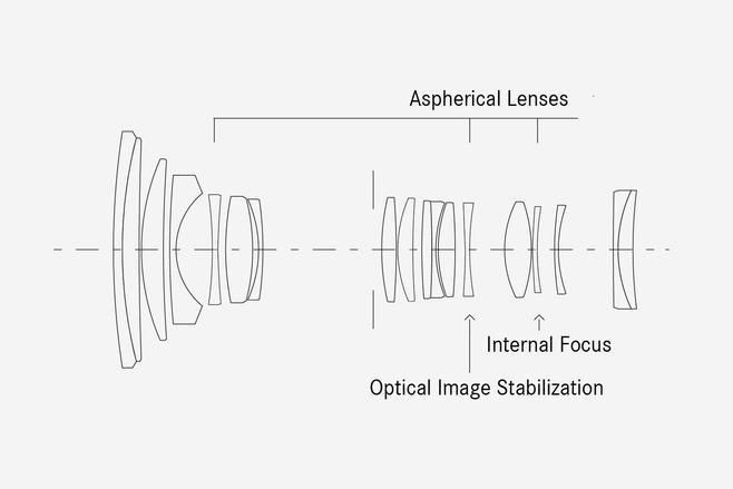 VARIO-ELMARIT-SL 24–90 f/2.8–4 ASPH. // Vario Lenses // SL