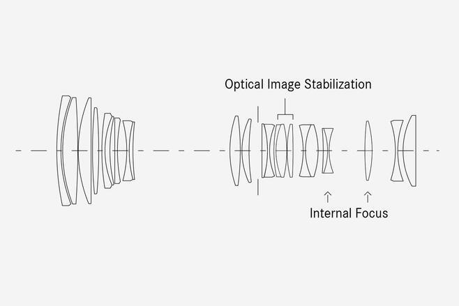 APO-VARIO-ELMARIT-SL 90–280 f/2.8–4 // Vario Lenses // SL