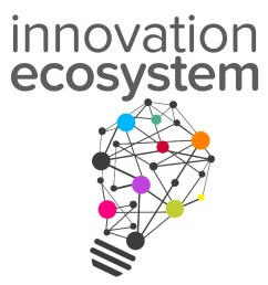 the innovation ecosystem changing perspectives one podcast at a time on apple podcasts [ 1400 x 1400 Pixel ]