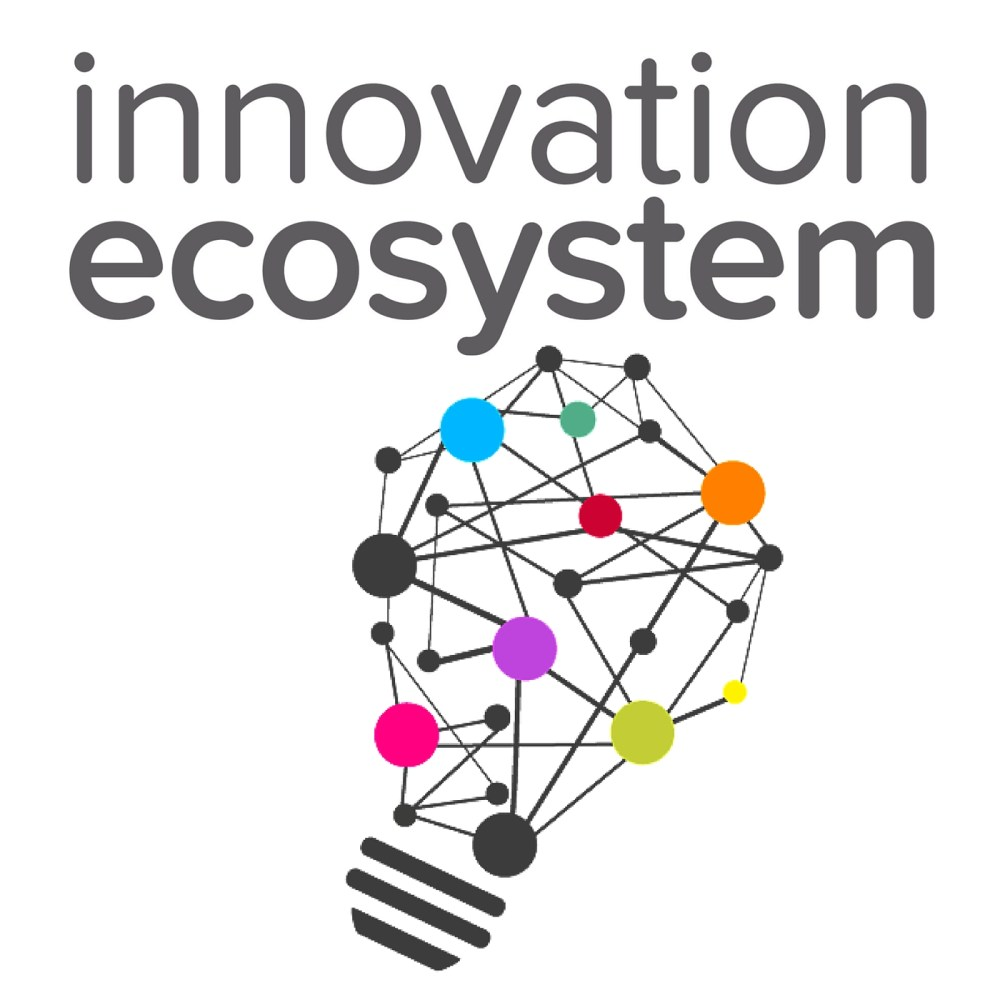 medium resolution of  the innovation ecosystem changing perspectives one podcast at a time on apple podcasts