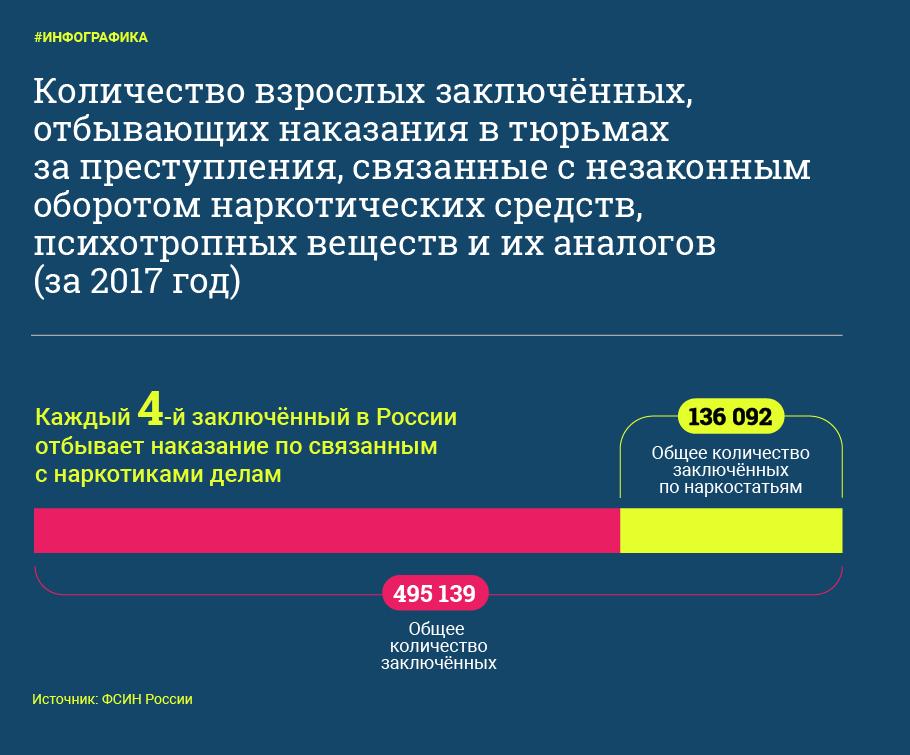 Infographics: © L! FE