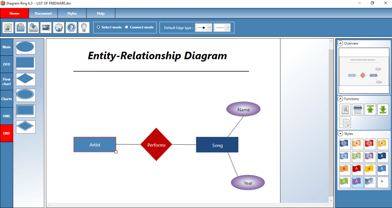 hight resolution of diagram ring is the next er diagram creator for windows in this list as you open the software you will be asked to choose a sample diagram simply choose