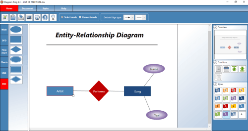 small resolution of diagram ring is the next er diagram creator for windows in this list as you open the software you will be asked to choose a sample diagram simply choose