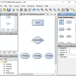 Software To Make Er Diagram Attwood Sahara S500 Wiring 5 Best Free Creator For Windows Create Different Types Of Diagrams Including Computer Network Flowchart Uml Bpmn Sbgn Etc You Can Also Use It Draw