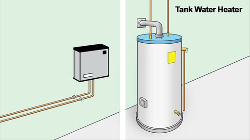 Eemax Electric Tankless Water Heaters » Eemax Single Point