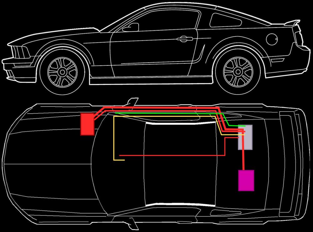 medium resolution of  ivi wiring