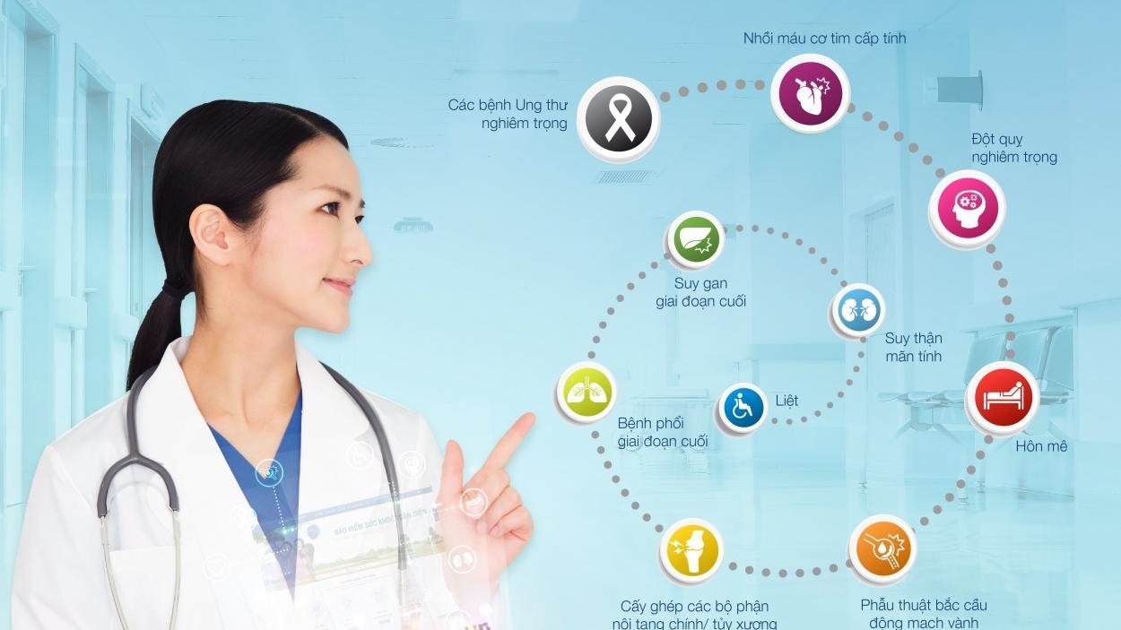 tin tức về gói bảo hiểm bệnh hiểm nghèo Bảo Việt