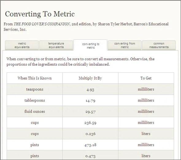 kitchen calculator prefabricated cabinets 6 online recipes measurement and conversion calculators for great recipe