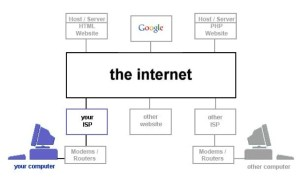 How the Inter Works