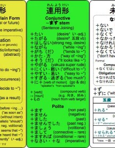 Learn japanese online also tips  tools to help you rh makeuseof