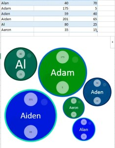 Excel bubbles also power up with add ins to process analyze  visualize data rh makeuseof