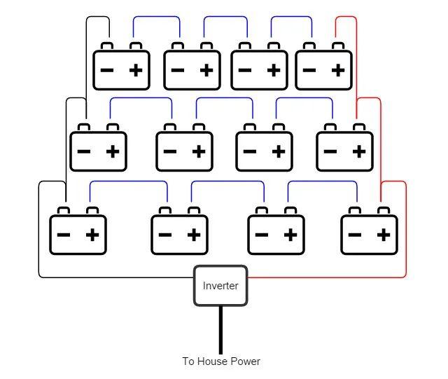 solar power battery bank wiring diagram