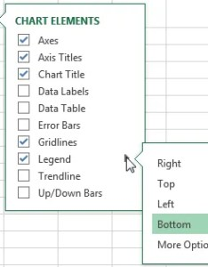 Excel legend location also how to create powerful graphs  charts in microsoft rh makeuseof